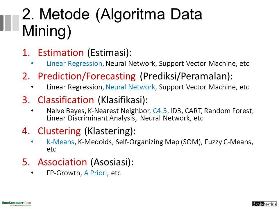 2. Metode (Algoritma Data Mining)