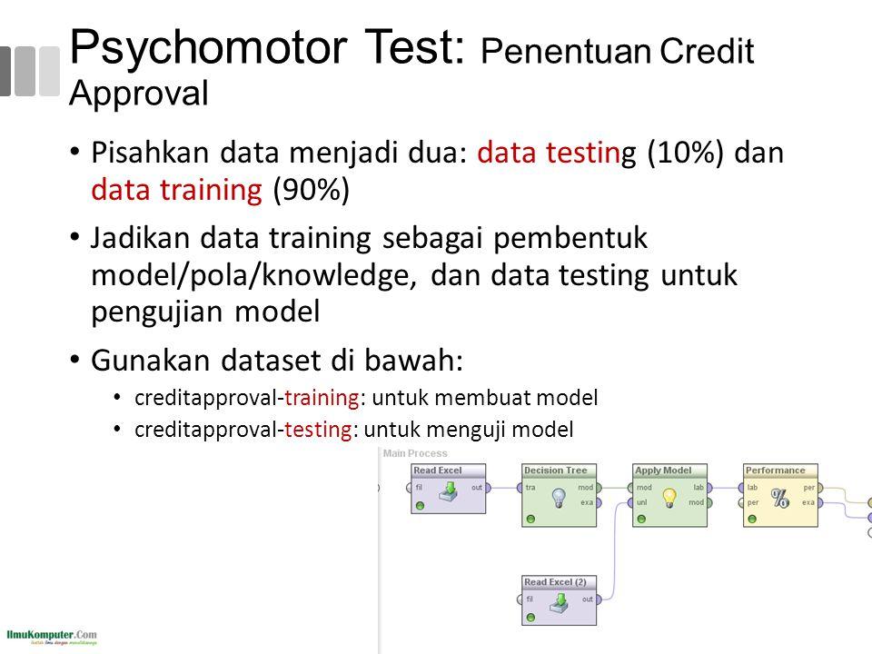 Psychomotor Test: Penentuan Credit Approval