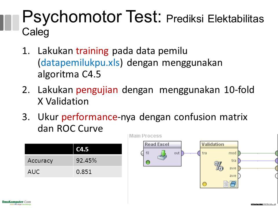 Psychomotor Test: Prediksi Elektabilitas Caleg