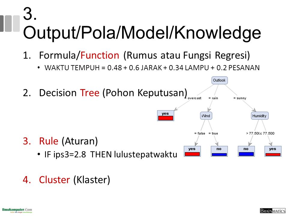 3. Output/Pola/Model/Knowledge