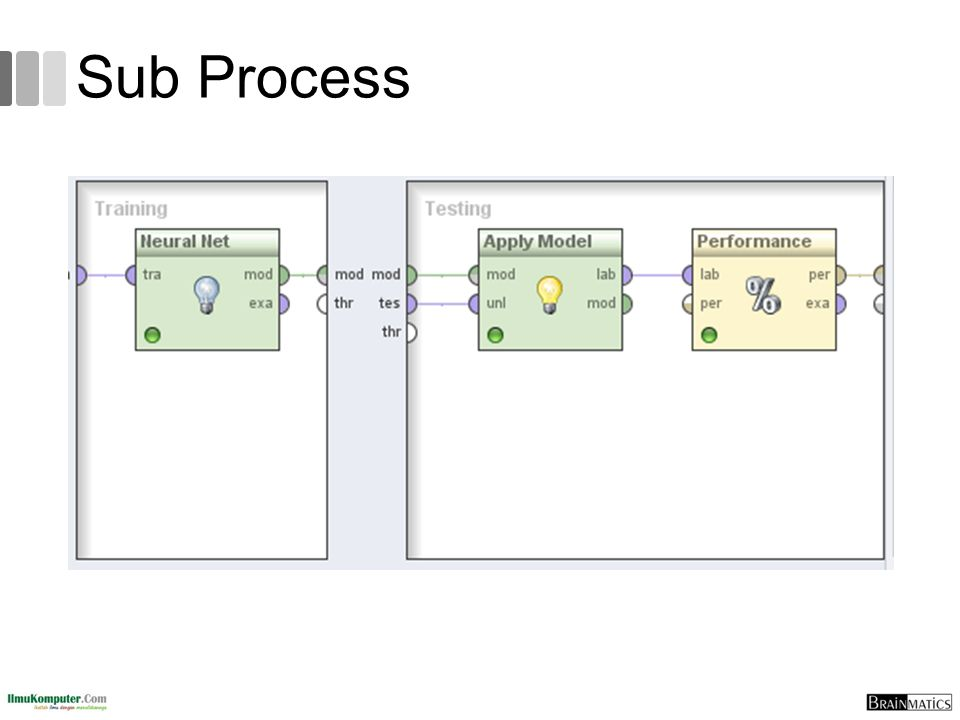 Sub Process romi@romisatriawahono.net Object-Oriented Programming