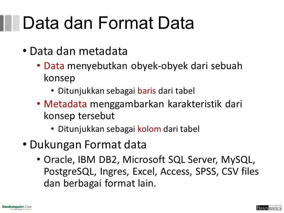 Data dan Format Data Data dan metadata Dukungan Format data