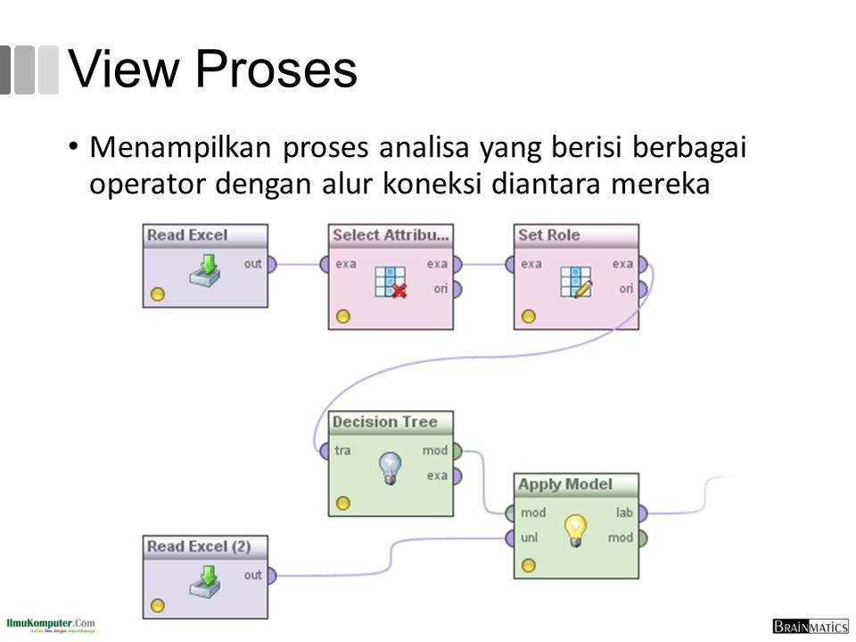 View Proses Menampilkan proses analisa yang berisi berbagai operator dengan alur koneksi diantara mereka.