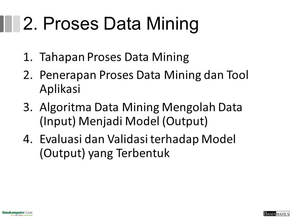 2. Proses Data Mining Tahapan Proses Data Mining