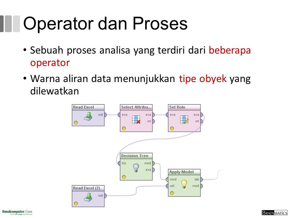 Operator dan Proses Sebuah proses analisa yang terdiri dari beberapa operator.