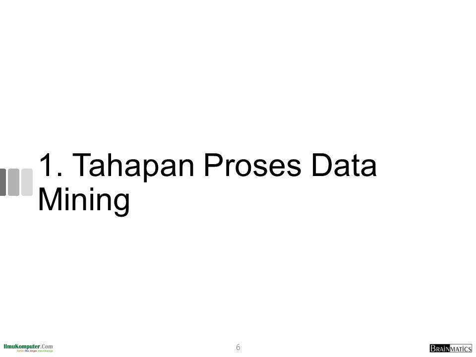 1. Tahapan Proses Data Mining