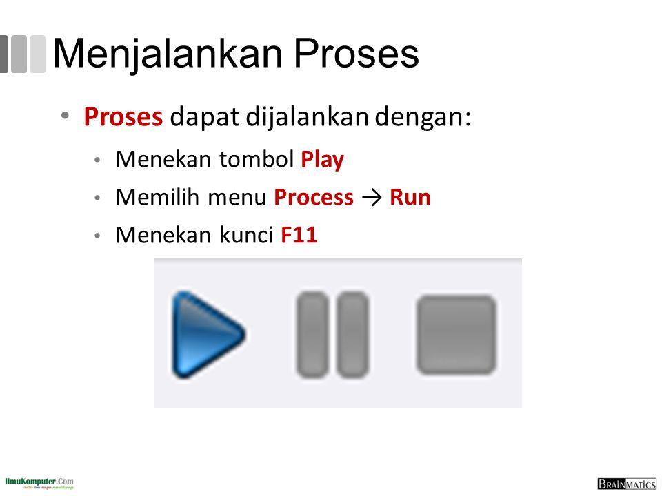 Menjalankan Proses Proses dapat dijalankan dengan: Menekan tombol Play