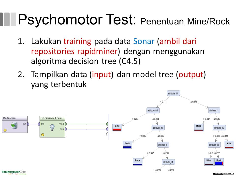 Psychomotor Test: Penentuan Mine/Rock