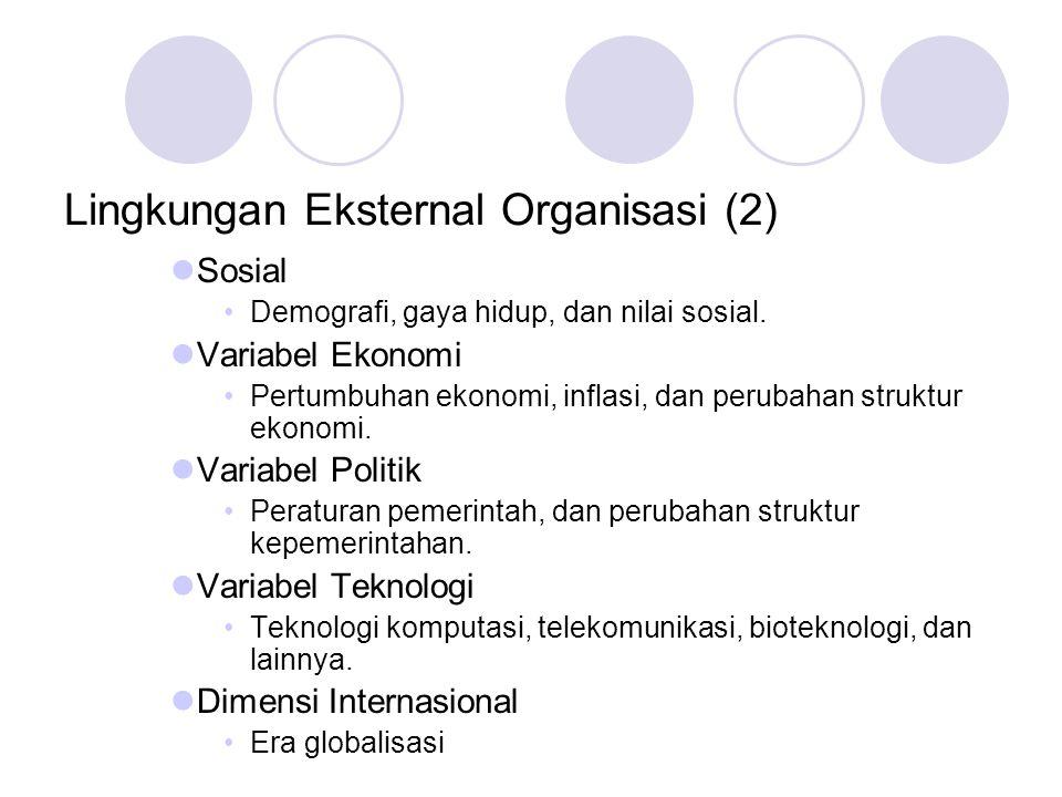 Lingkungan Eksternal Organisasi (2)