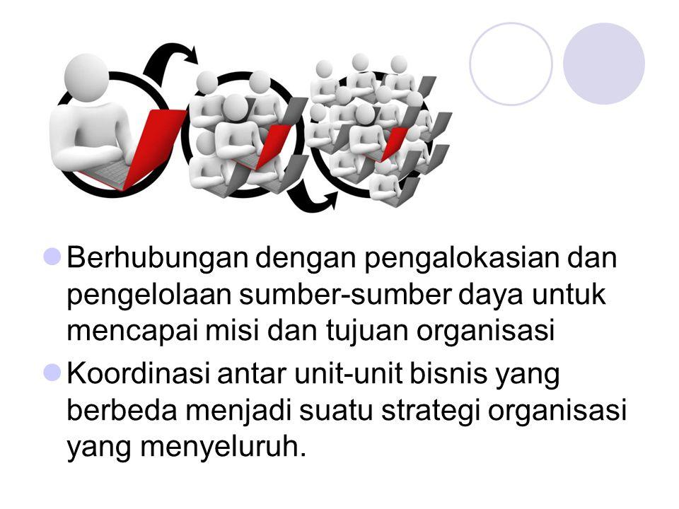 Berhubungan dengan pengalokasian dan pengelolaan sumber-sumber daya untuk mencapai misi dan tujuan organisasi