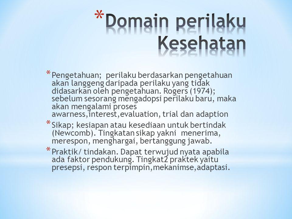 Domain perilaku Kesehatan