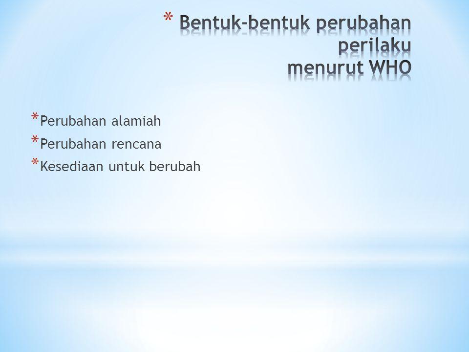Bentuk-bentuk perubahan perilaku menurut WHO
