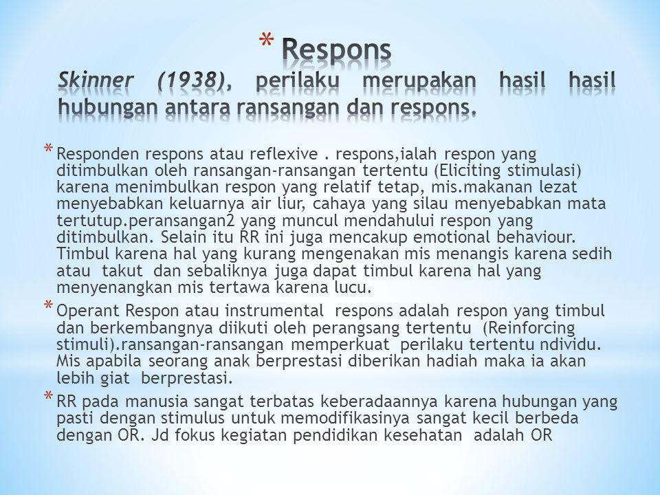 Respons Skinner (1938), perilaku merupakan hasil hasil hubungan antara ransangan dan respons.