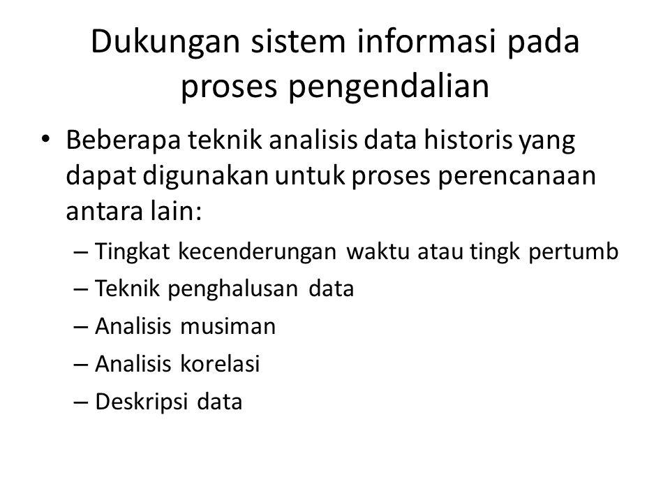 Dukungan sistem informasi pada proses pengendalian