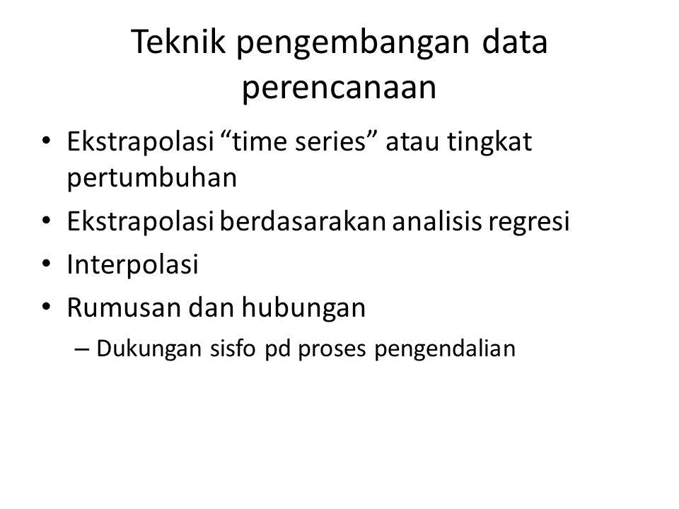 Teknik pengembangan data perencanaan