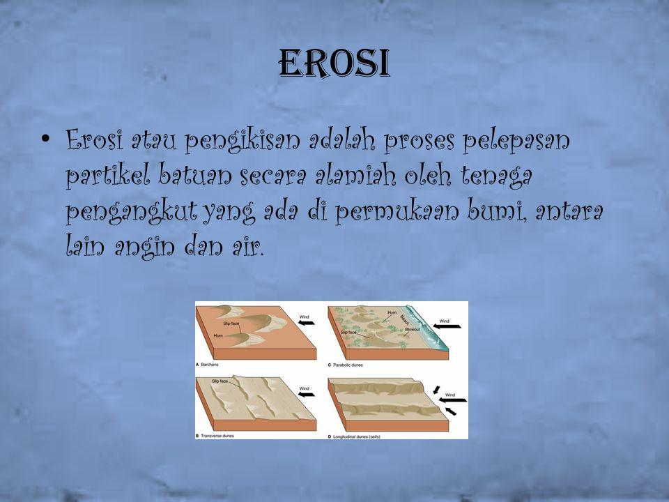 Erosi