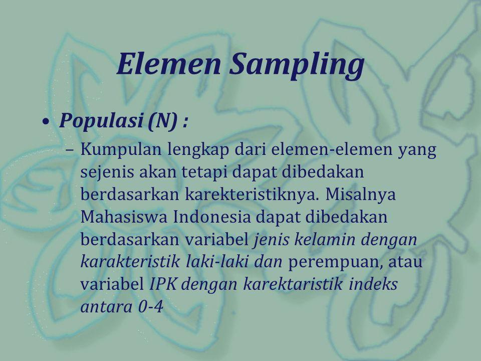 Elemen Sampling Populasi (N) :