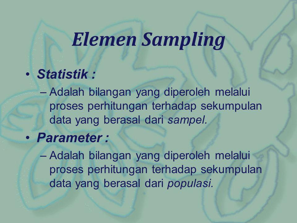 Elemen Sampling Statistik : Parameter :