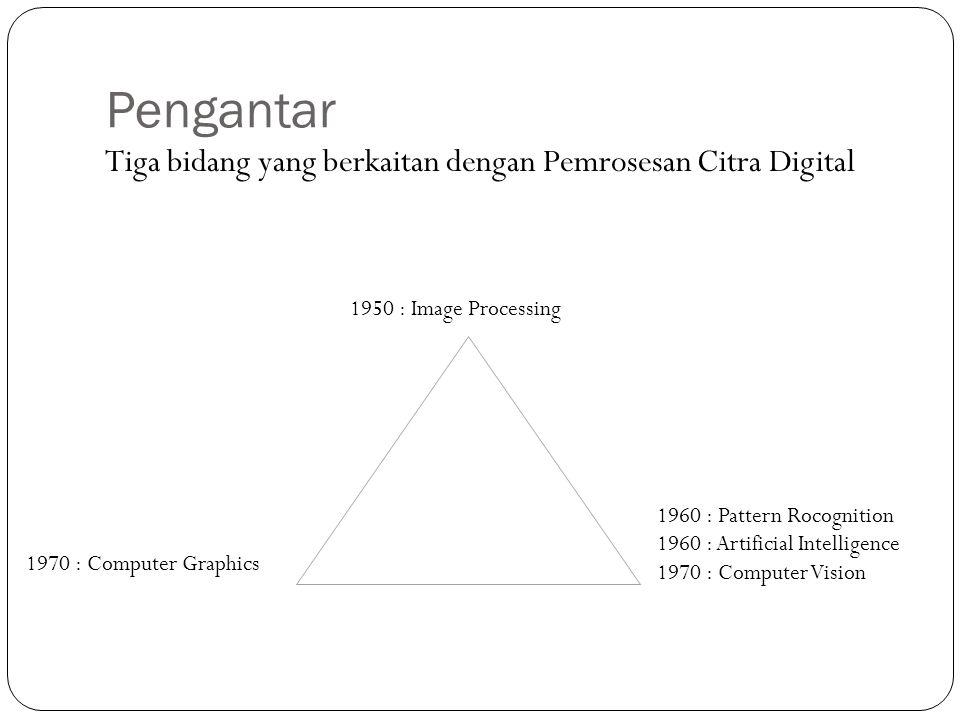 Tiga bidang yang berkaitan dengan Pemrosesan Citra Digital