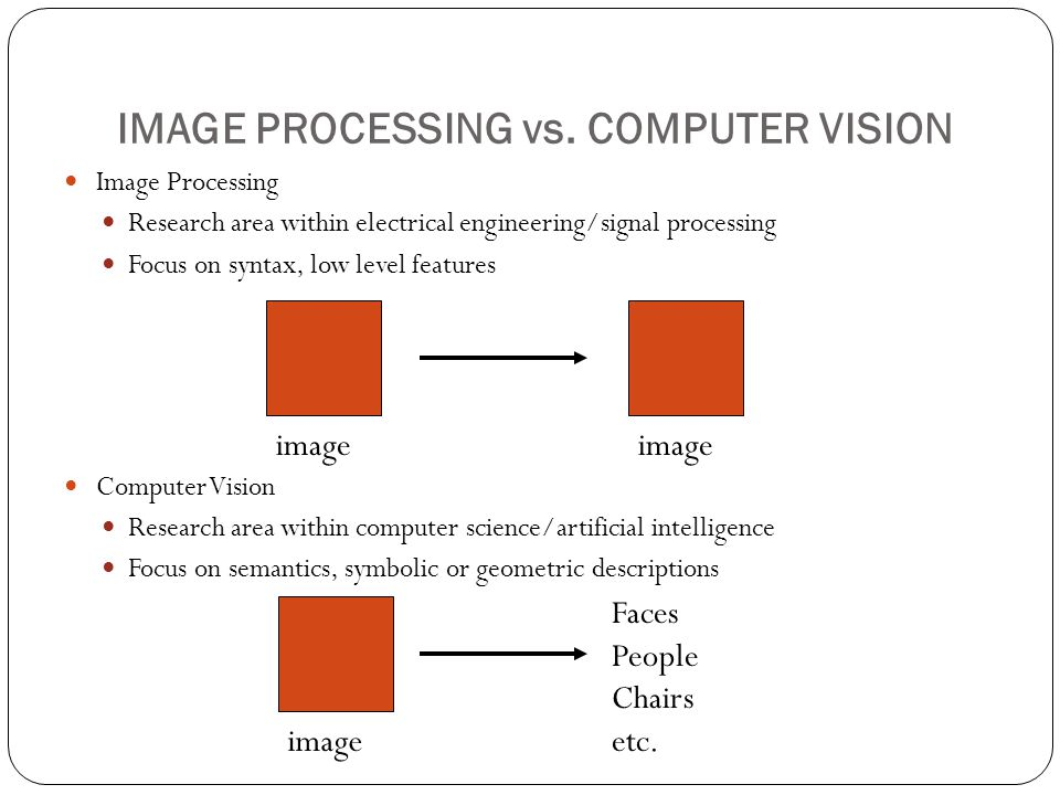 IMAGE PROCESSING vs. COMPUTER VISION
