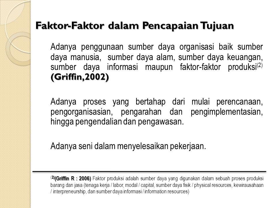 Faktor-Faktor dalam Pencapaian Tujuan