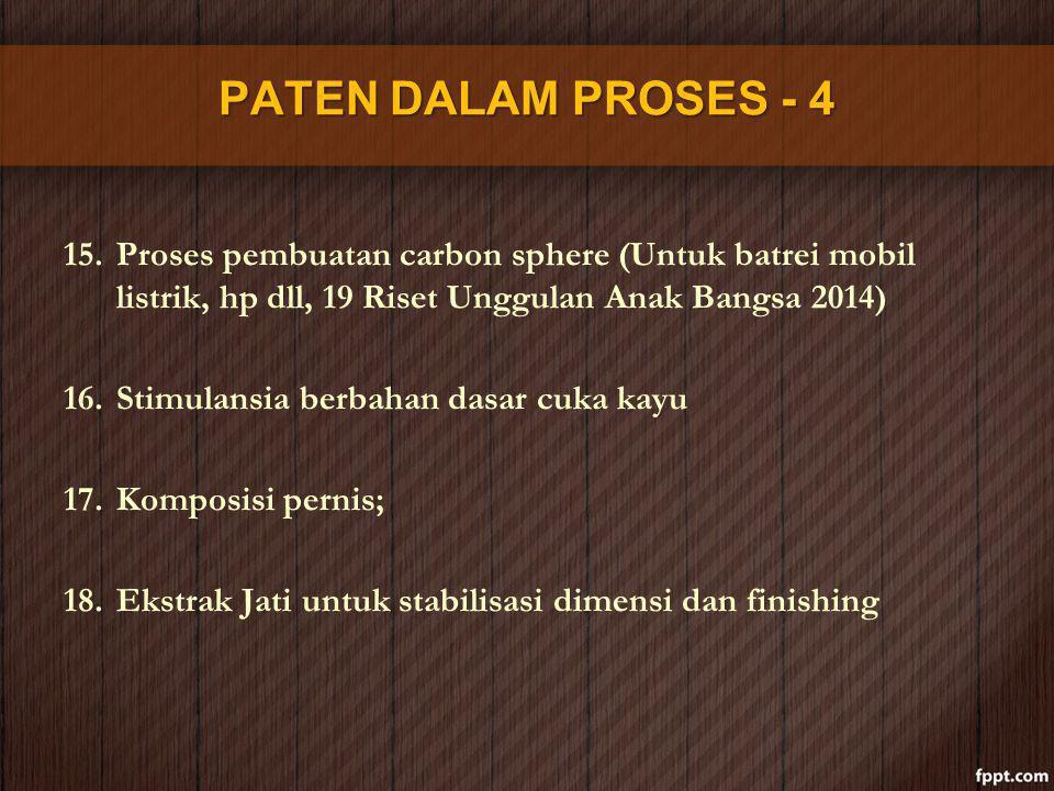 PATEN DALAM PROSES - 4 Proses pembuatan carbon sphere (Untuk batrei mobil listrik, hp dll, 19 Riset Unggulan Anak Bangsa 2014)