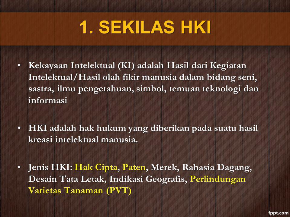 1. SEKILAS HKI