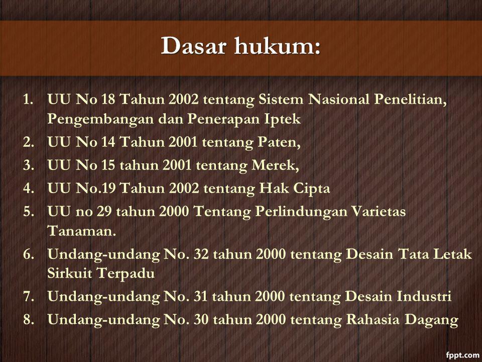 Dasar hukum: UU No 18 Tahun 2002 tentang Sistem Nasional Penelitian, Pengembangan dan Penerapan Iptek.