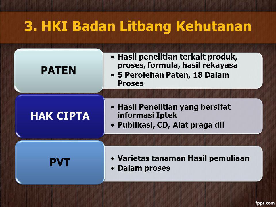 3. HKI Badan Litbang Kehutanan