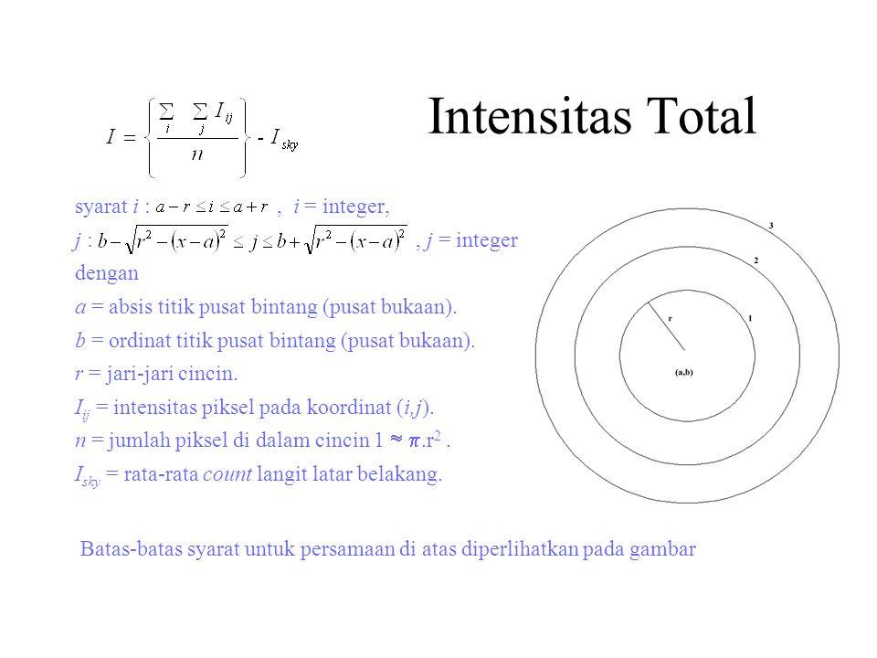 Intensitas Total syarat i : , i = integer, j : , j = integer dengan