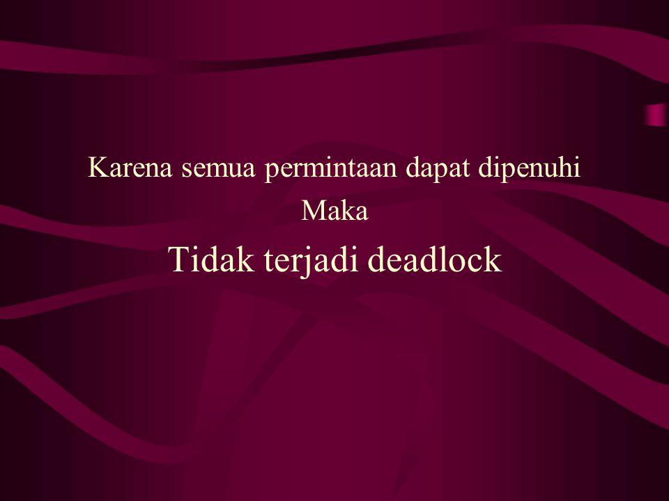 Tidak terjadi deadlock