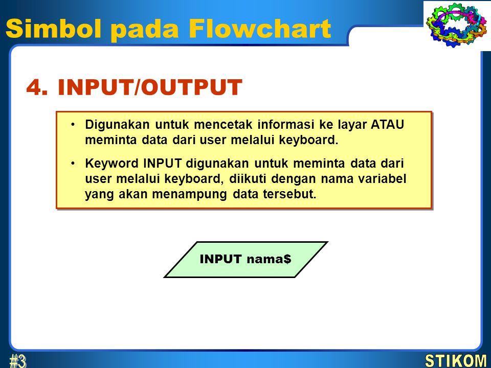 Simbol pada Flowchart #3 4. INPUT/OUTPUT STIKOM