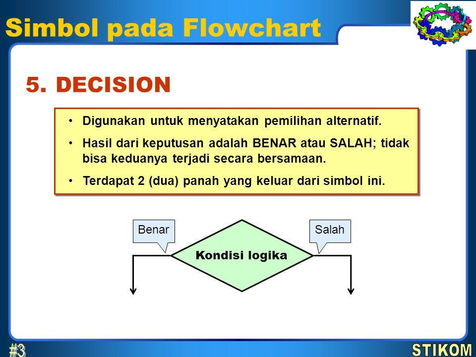 Simbol pada Flowchart #3 5. DECISION STIKOM