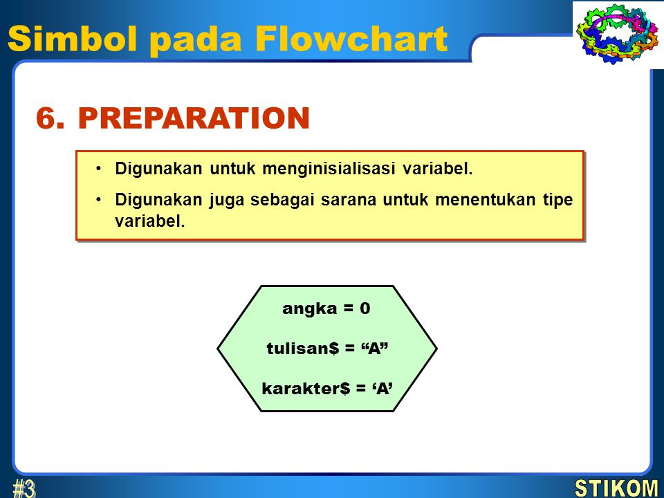 Simbol pada Flowchart #3 6. PREPARATION STIKOM