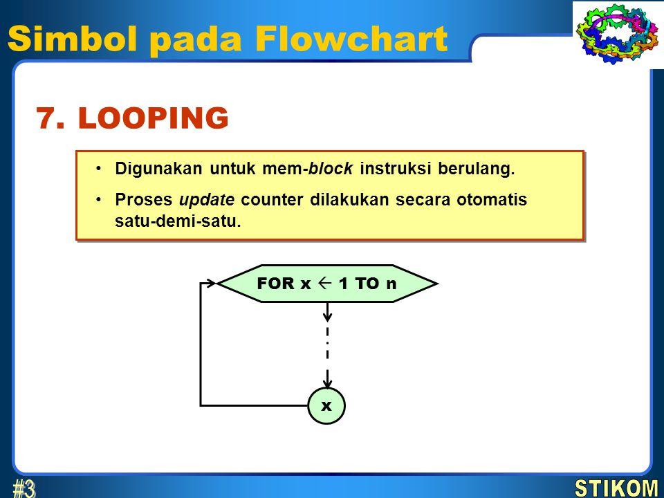 Simbol pada Flowchart #3 7. LOOPING STIKOM
