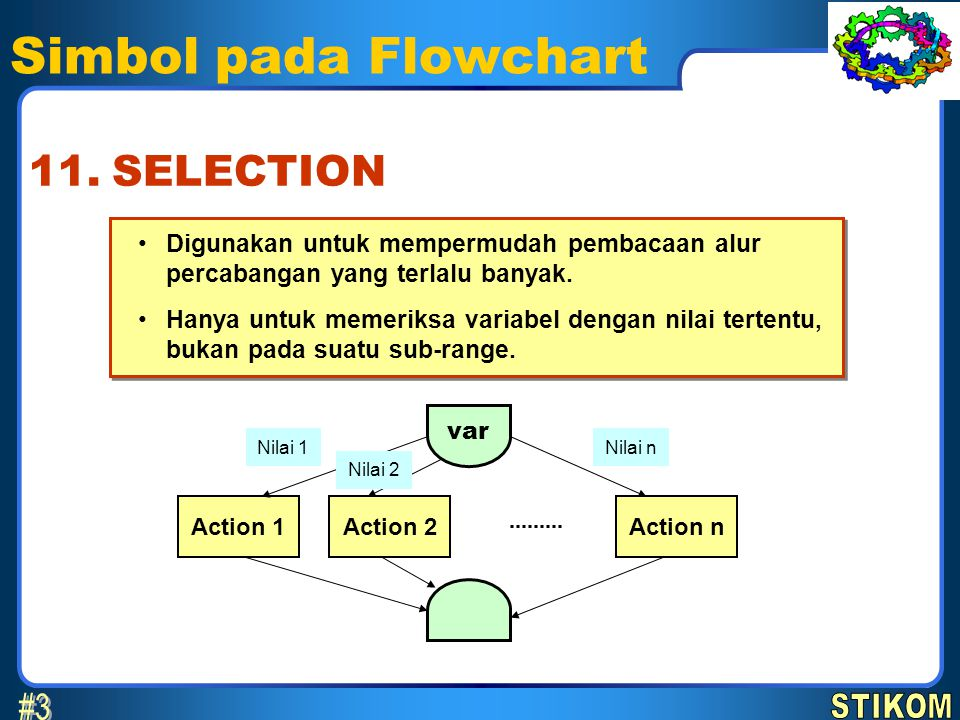 Simbol pada Flowchart #3 11. SELECTION STIKOM