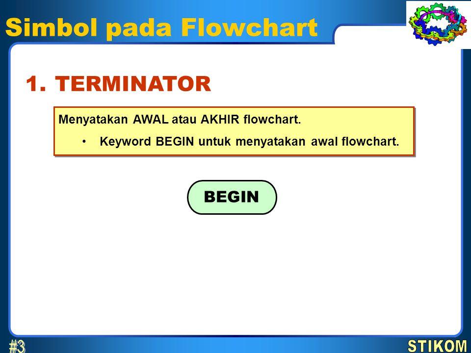 Simbol pada Flowchart #3 1. TERMINATOR BEGIN STIKOM
