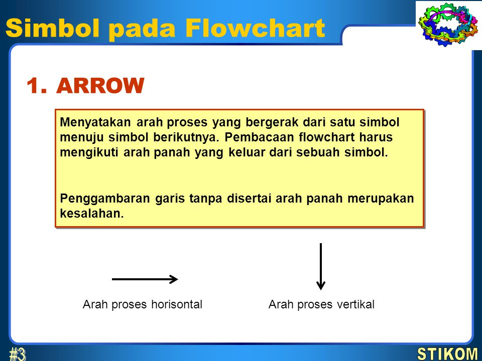 Simbol pada Flowchart #3 1. ARROW STIKOM