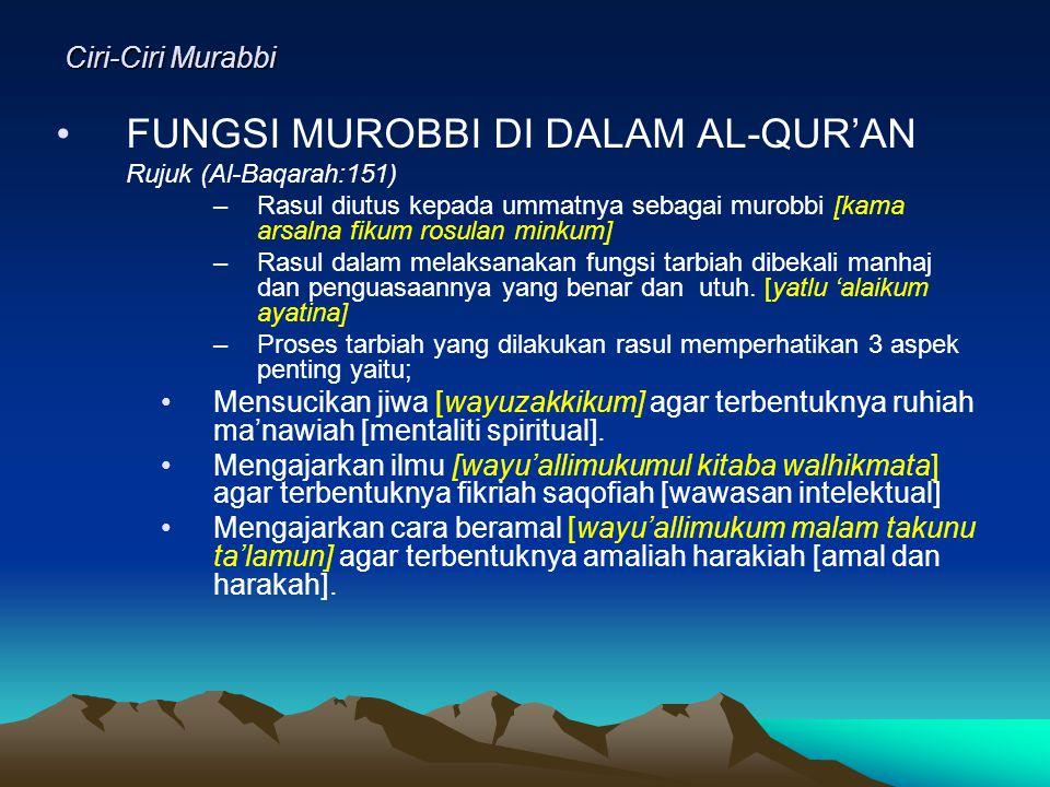 FUNGSI MUROBBI DI DALAM AL-QUR'AN