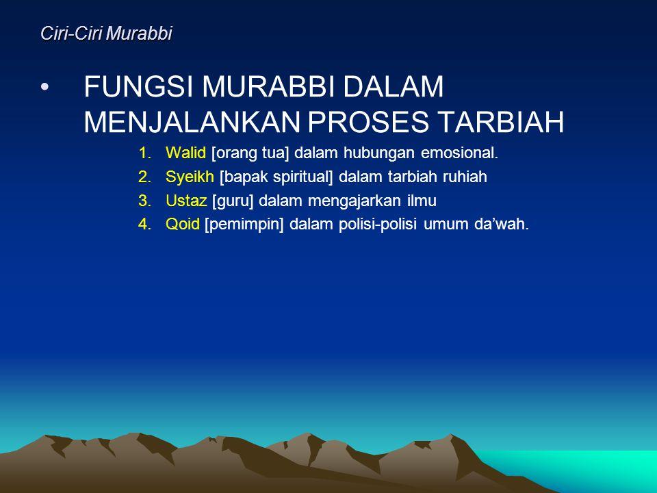 FUNGSI MURABBI DALAM MENJALANKAN PROSES TARBIAH