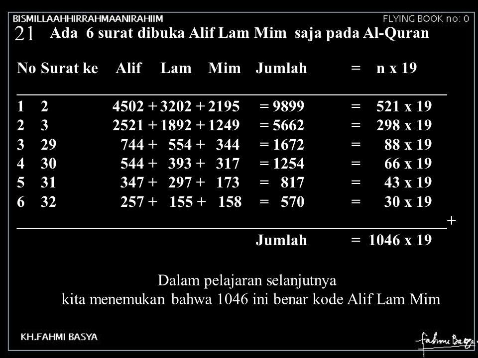 21 Ada 6 surat dibuka Alif Lam Mim saja pada Al-Quran