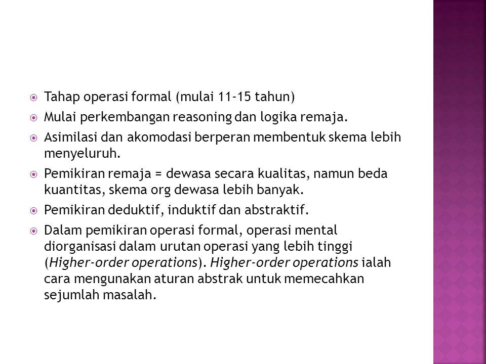 Tahap operasi formal (mulai 11-15 tahun)