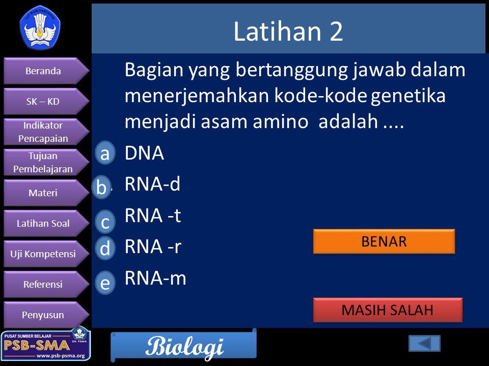 Latihan 2 Bagian yang bertanggung jawab dalam menerjemahkan kode-kode genetika menjadi asam amino adalah ....