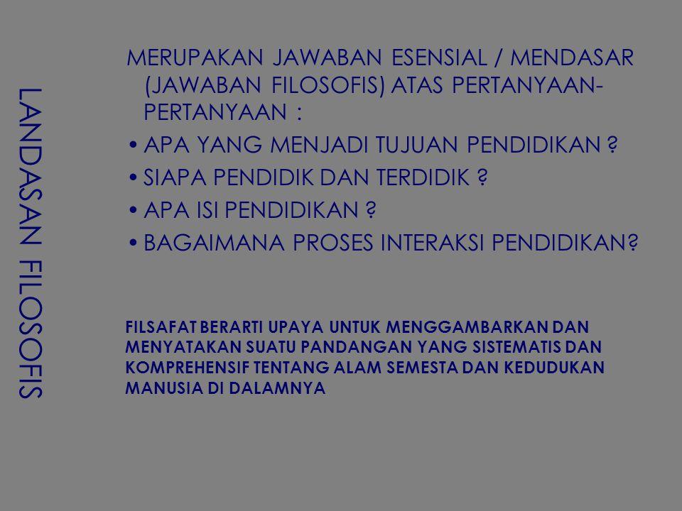 LANDASAN FILOSOFIS MERUPAKAN JAWABAN ESENSIAL / MENDASAR (JAWABAN FILOSOFIS) ATAS PERTANYAAN-PERTANYAAN :