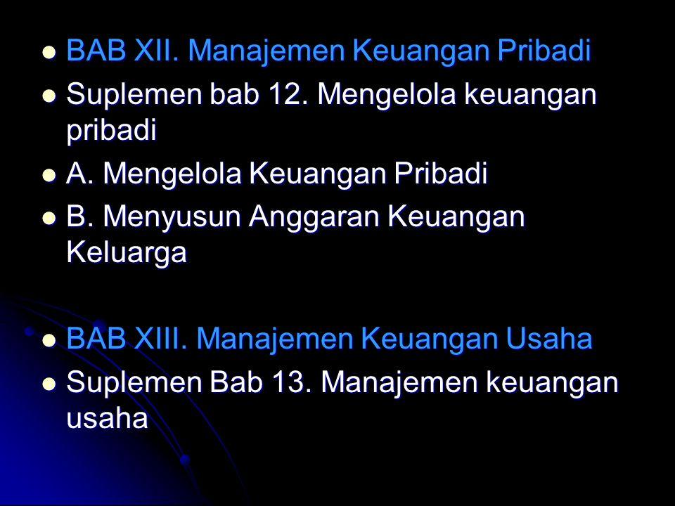 BAB XII. Manajemen Keuangan Pribadi