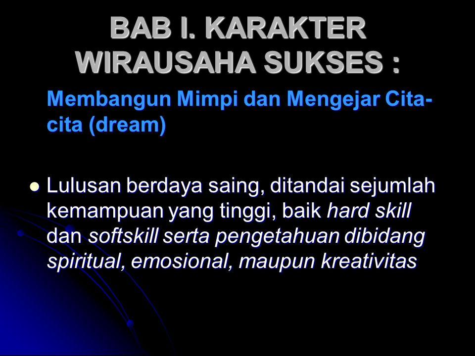 BAB I. KARAKTER WIRAUSAHA SUKSES :