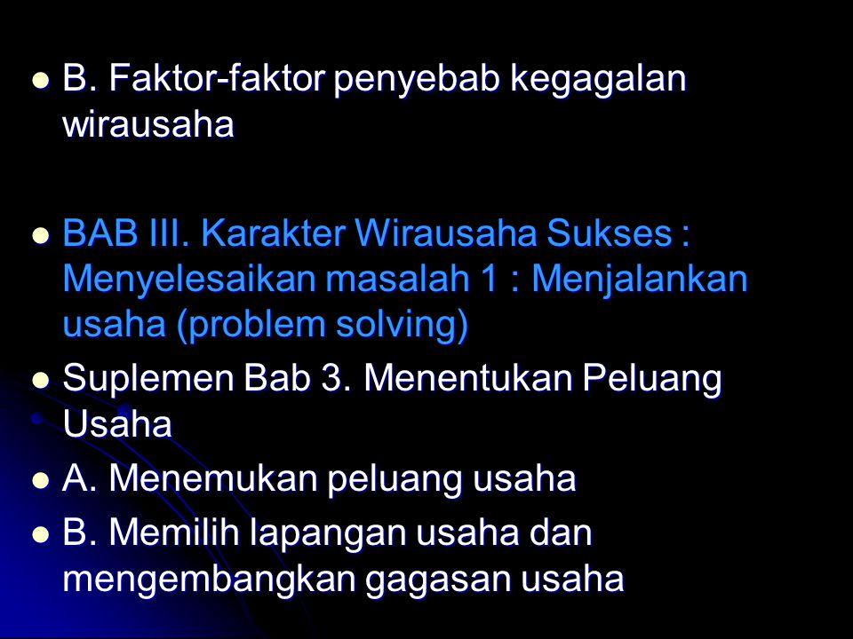 B. Faktor-faktor penyebab kegagalan wirausaha