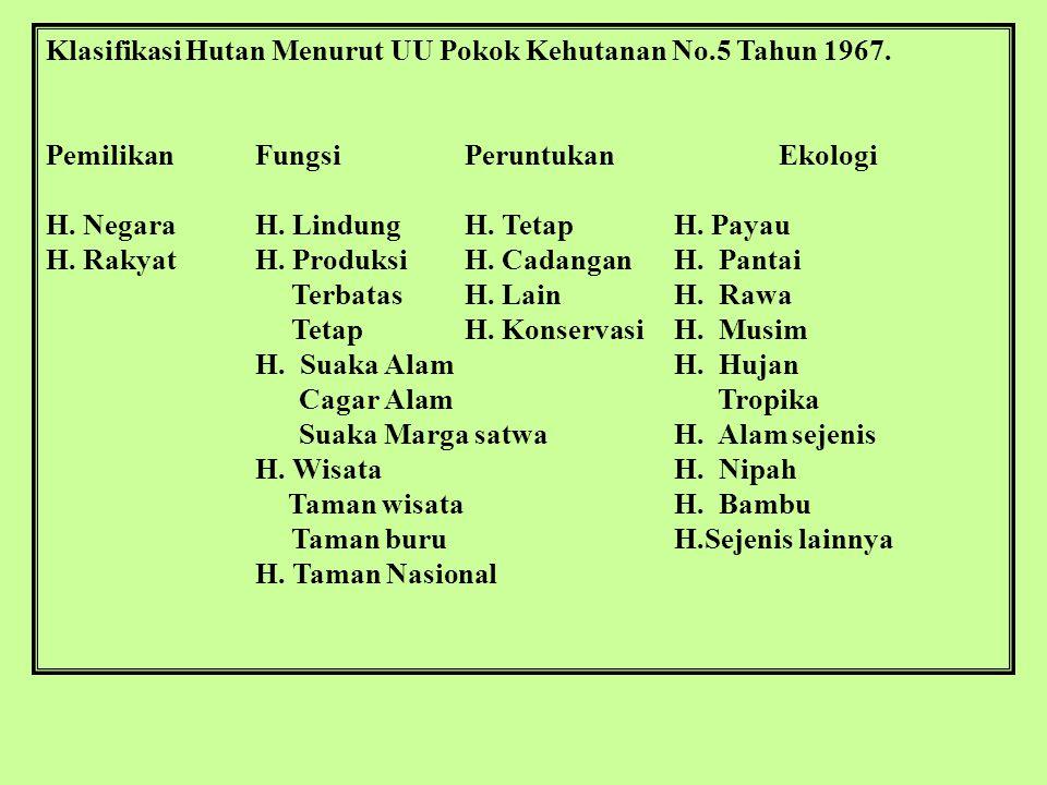 Klasifikasi Hutan Menurut UU Pokok Kehutanan No.5 Tahun 1967.