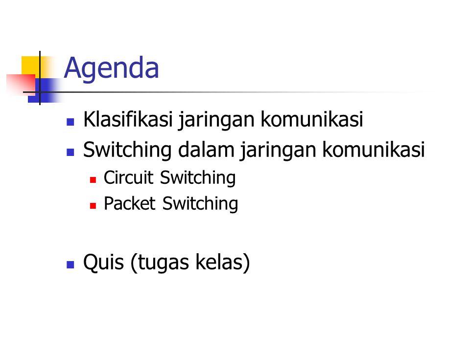 Agenda Klasifikasi jaringan komunikasi