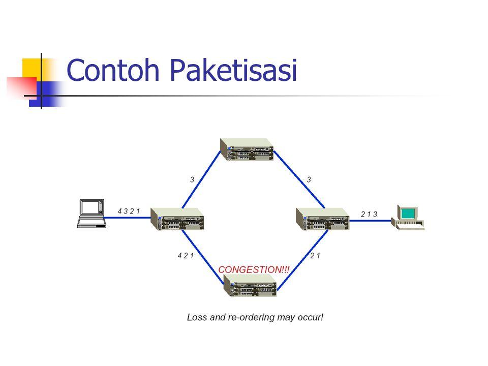Contoh Paketisasi